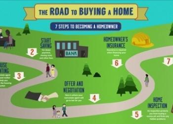 Lý do bạn nên lựa chọn căn hộ The Habitat